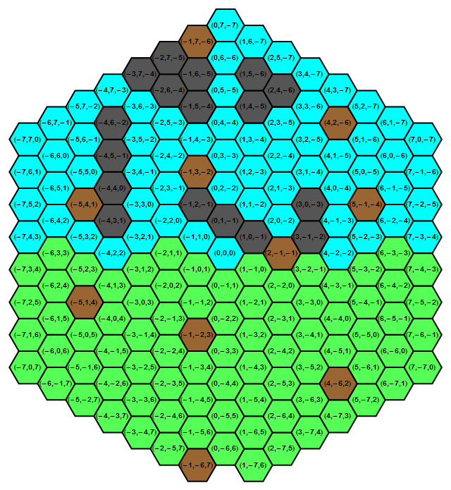 Hexagonal Battleship grid for both players (Blue and Green), with islands (brown) and example deployment of Blue's ships (gray).