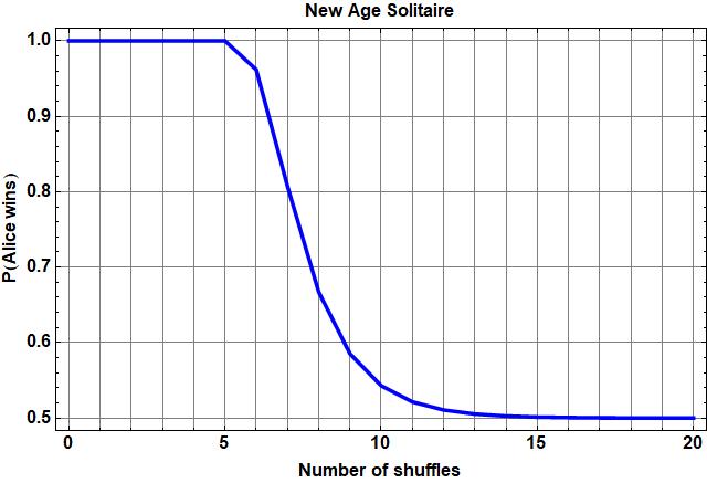 python shuffle list of strings